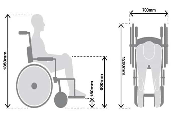 Code of access for wheelchairs and coaches